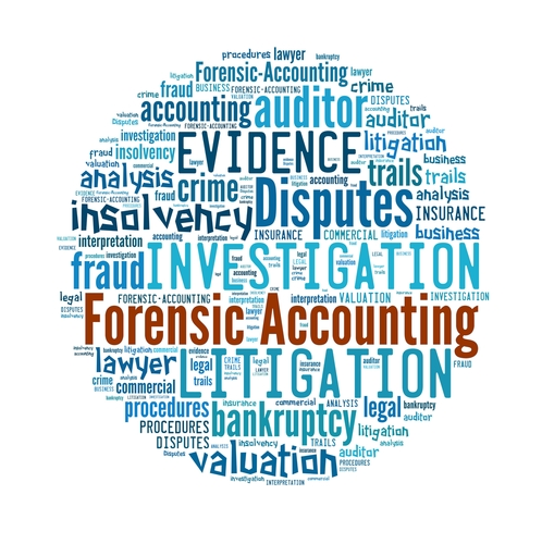 Forensic Accounting Abare Kresge And Associates